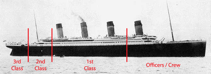 Titanic Tuesdays Second Class Allison Kraft Author Of